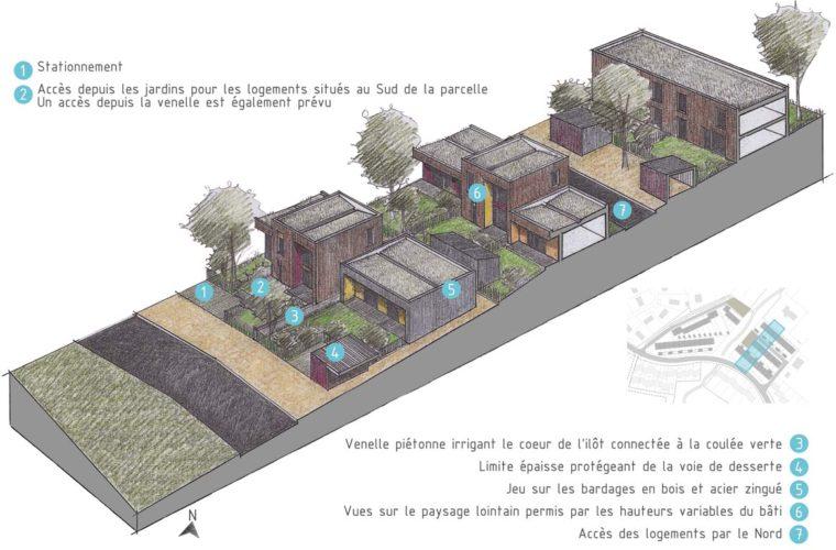 51 habitations individuelles groupées